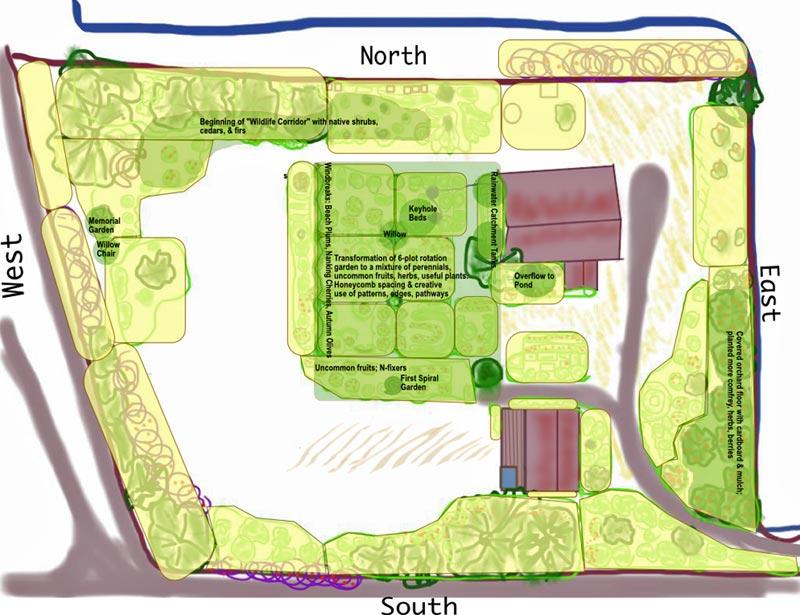 Barbolian Fields - Phase 1