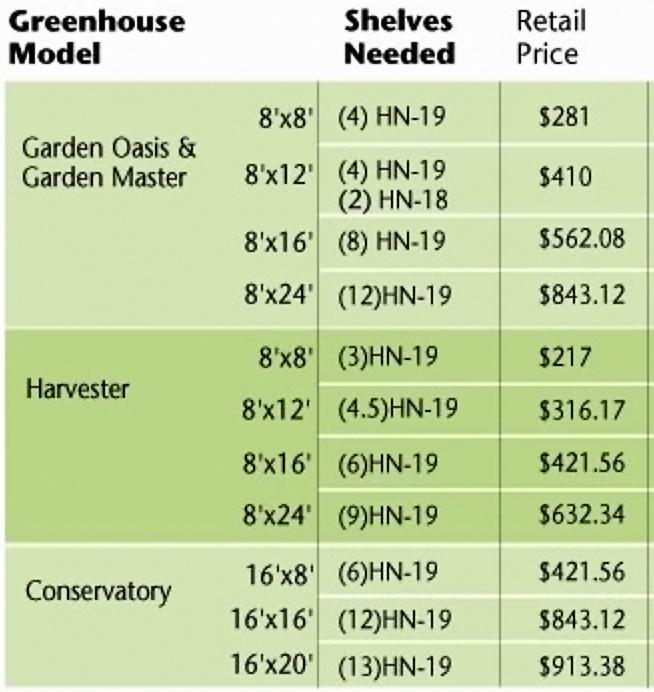 Solexx Greenhouse Shelf Requirements